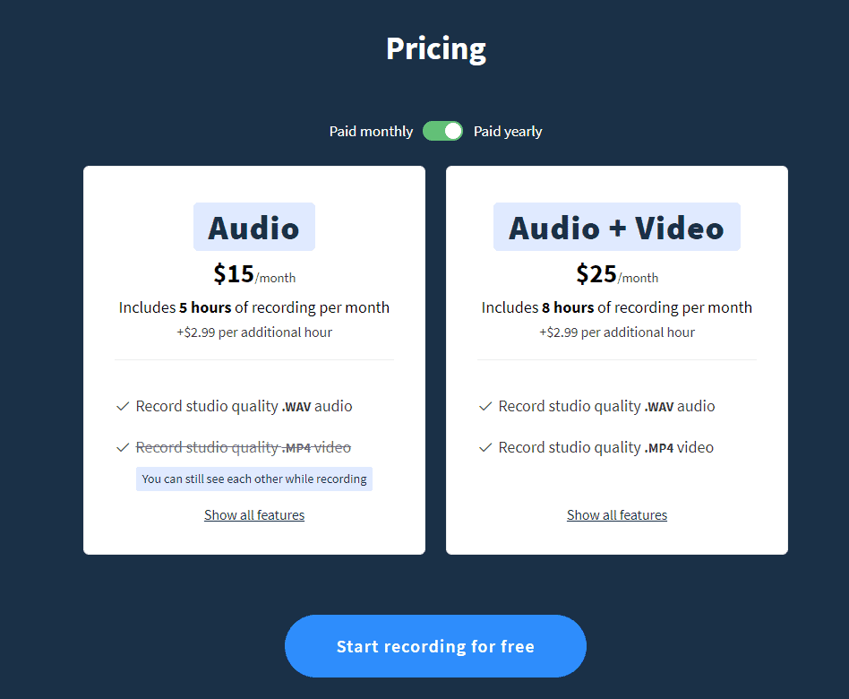 remotely pricing